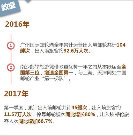 广州南沙邮轮旅游怎么报名参加
