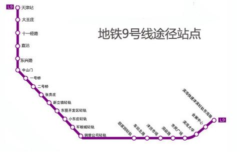 2018天津旅游景點大全 天津自駕游攻略