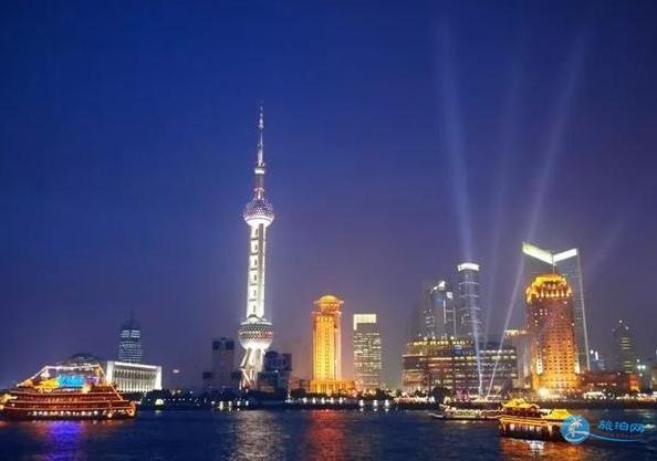 世界发展最快的十大城市
