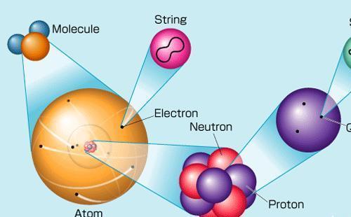 组成物质的最小单位 组成物质的基本微粒是什么