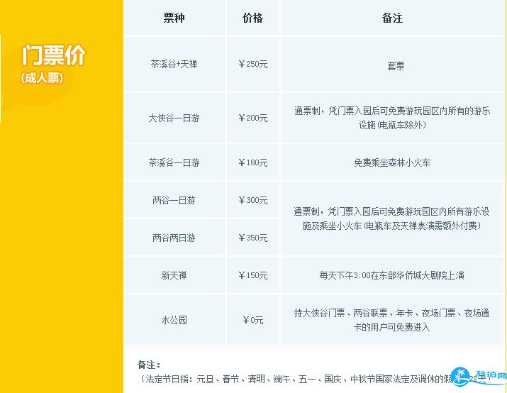 2018深圳东部华侨城门票+交通+推荐行程