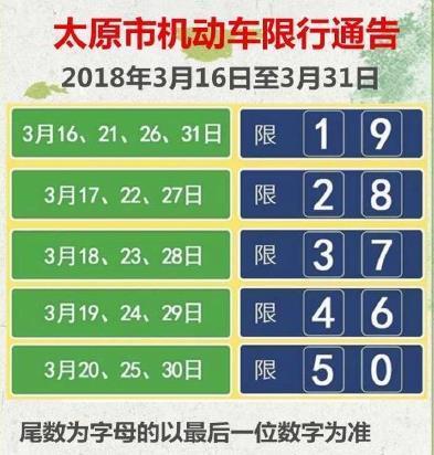 2018太原大货车限行规定