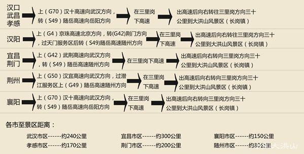 大洪山风景名胜区门票2018+优惠政策