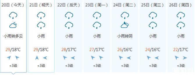 五台山天气预报及穿衣攻略 2018年7月五台山山体滑坡还能去吗