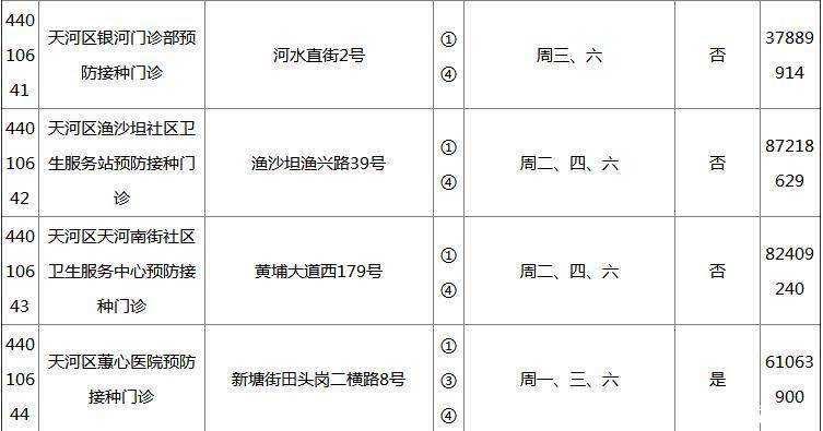 广州去南沙湿地公园_2018广州各区疫苗接种门诊地点+开诊时间+接种范围+电话_旅泊网