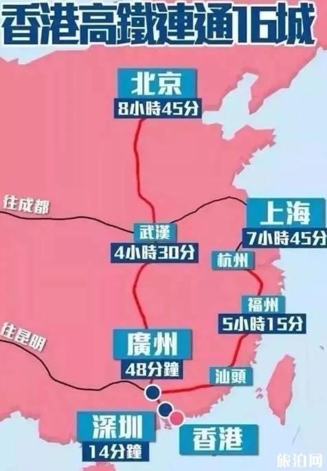 2018武汉到香港直达的高铁什么时候开通