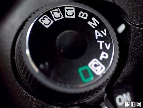 相机镜头知识
