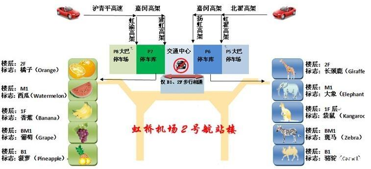 2018上海虹桥机场停车场收费标准+停车流程 上海虹桥机场2号航站楼P6停车场还能停车吗