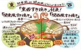 关东和关西寿喜烧有什么区别 东京寿喜烧哪家好吃