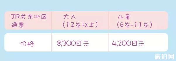 日本哪里可以买到周游劵 日本周游劵怎么用