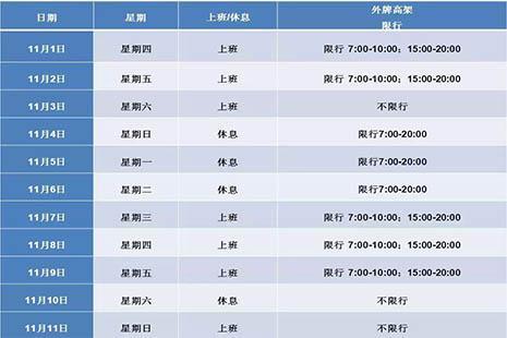 2018上海进博会期间外牌车怎么进出上海