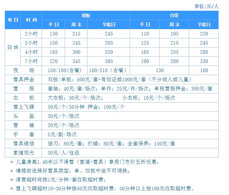北京哪个滑雪场好 北京滑雪场哪个好玩