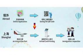 上海144小时过境签证电子系统 网址+使用方式