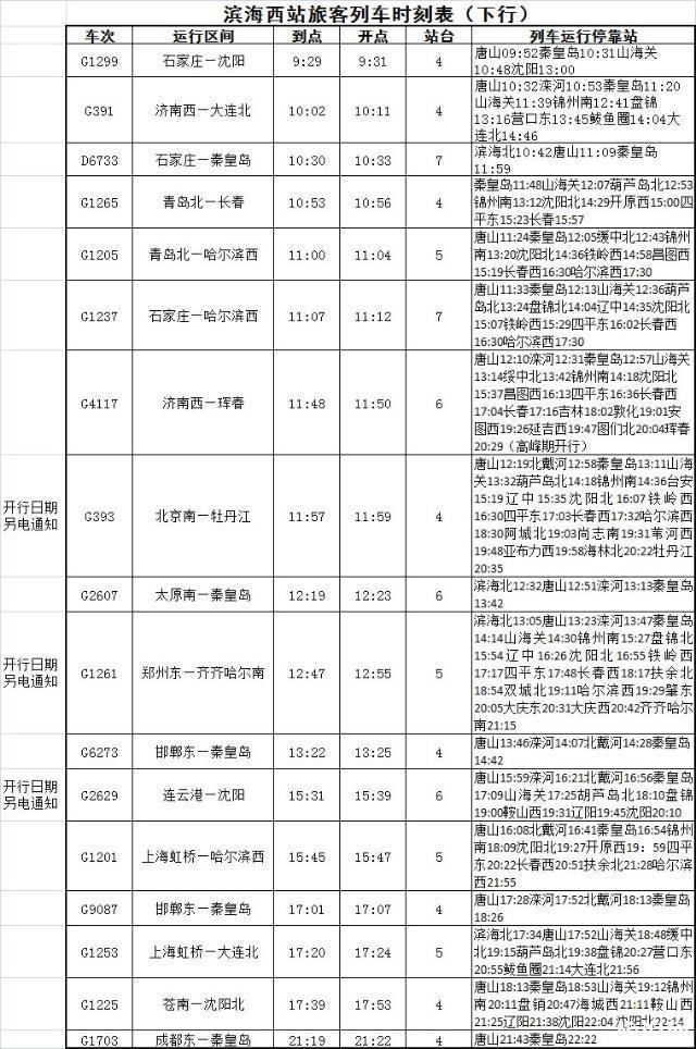 2019天津新列车时刻表+运行图 全国铁路调整运行图