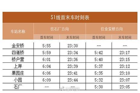 北京地铁首末时间表12月30日最新调整