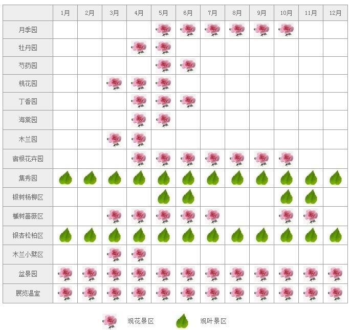 北京植物园 北京植物园预约 北京植物园门票是多少
