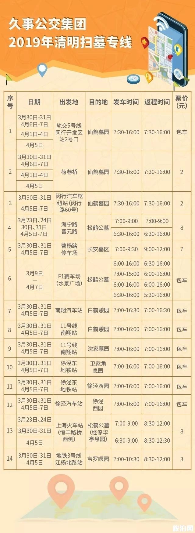 上海清明扫墓专线2019运营时间+上车地点