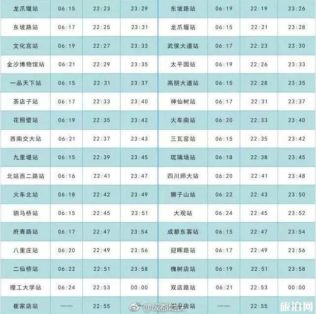 成都地铁7号线时刻表+景点推荐