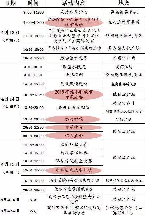 2019德宏泼水节时间+活动安排