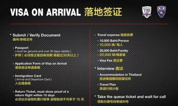 泰国落地签申请表2019中文英文+填写模板