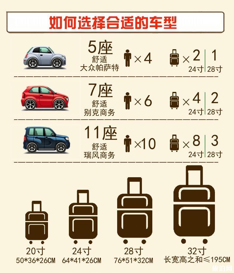 2019西藏租车多少钱+车型介绍
