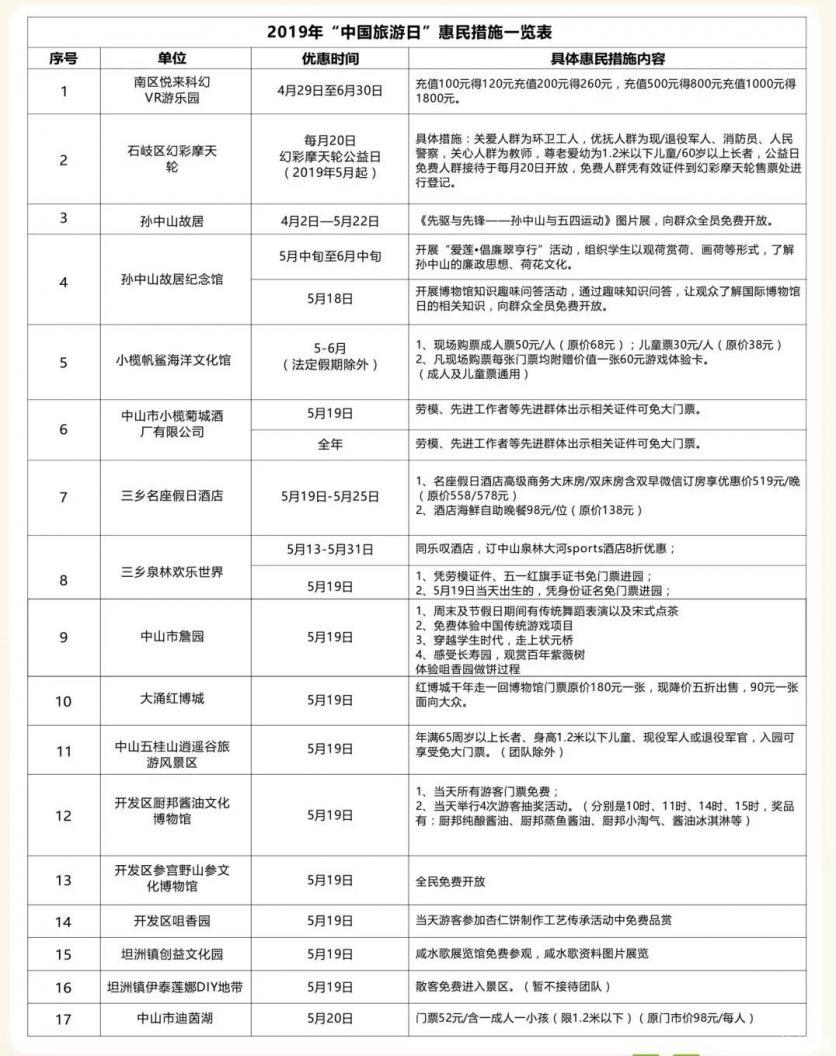 2019中国旅游日中山免费优惠景点+活动地址