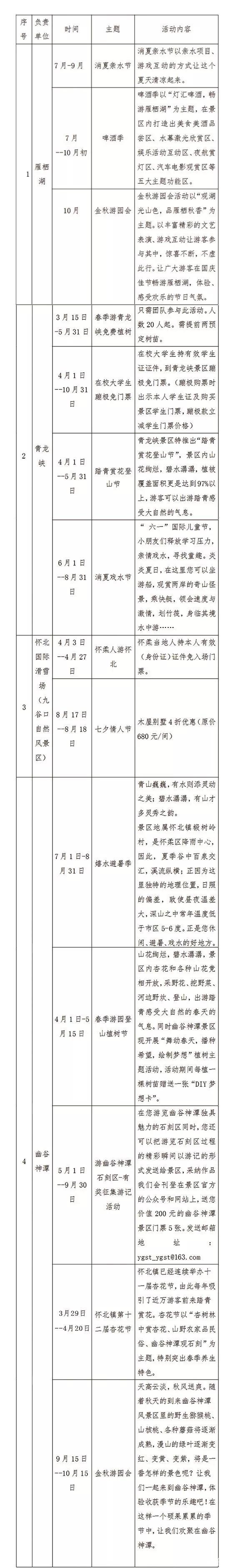 2019北京怀柔惠民旅游季活动优惠+景点名单