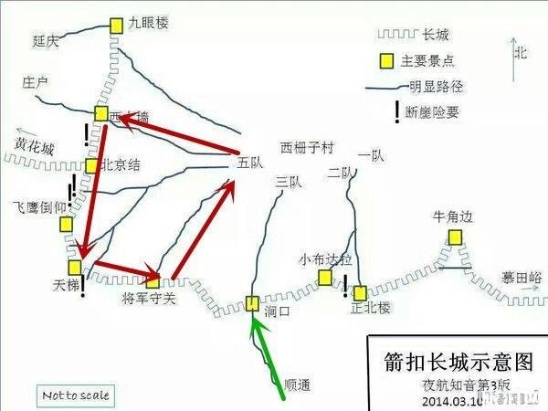 北京箭扣长城怎么去