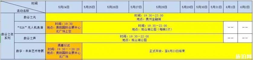 2019贵阳数博会无人机表演时间地址+最佳观赏地点