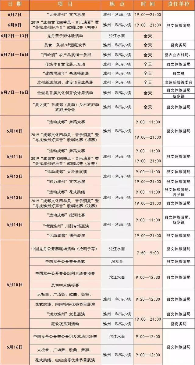 2019淮州新城龍舟賽 附活動信息表