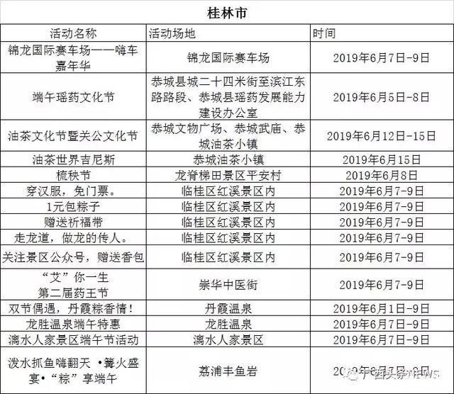 2019桂林端午节活动信息汇总