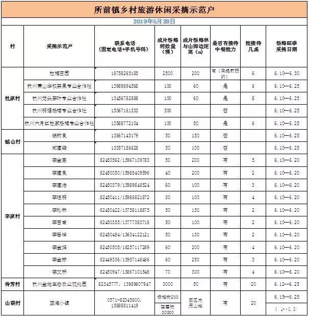 2019蕭山杜家楊梅節6月12日至25日