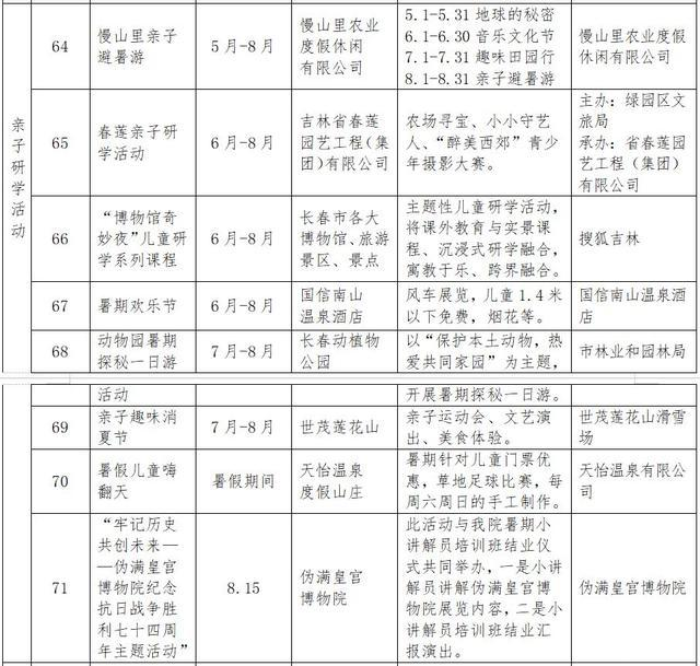 2019長春消夏藝術節6月15日開啟 附活動時間安排