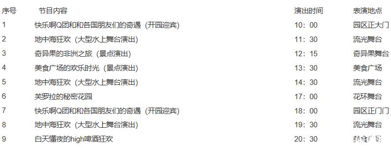 2019成都國色天香水上樂園開放時間+門票+表演時間+游玩項目