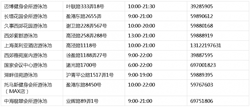 2019青浦區游泳館開放時間+聯系方式
