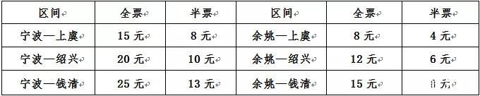 2019宁波至绍兴城际铁路什么时候开通+票价+站点