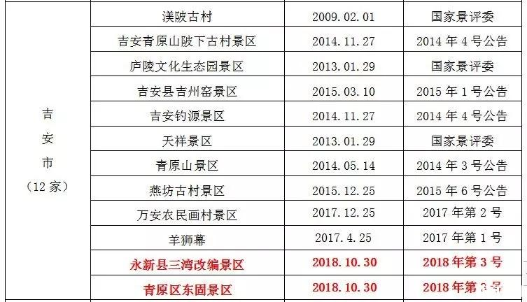 2019暑假江西景点对学生免票时间+景点名单