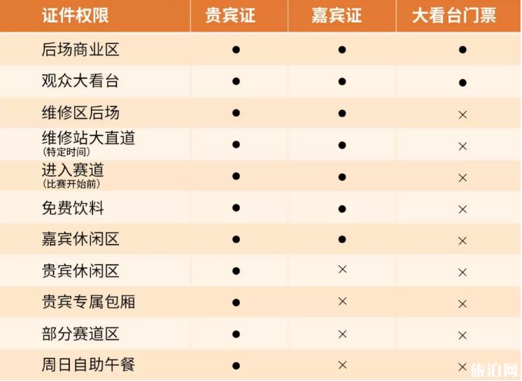 2019亚洲公路摩托车锦标赛门票怎么买+比赛时间