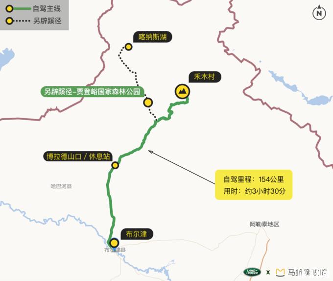 喀纳斯自驾游旅游攻略+路线