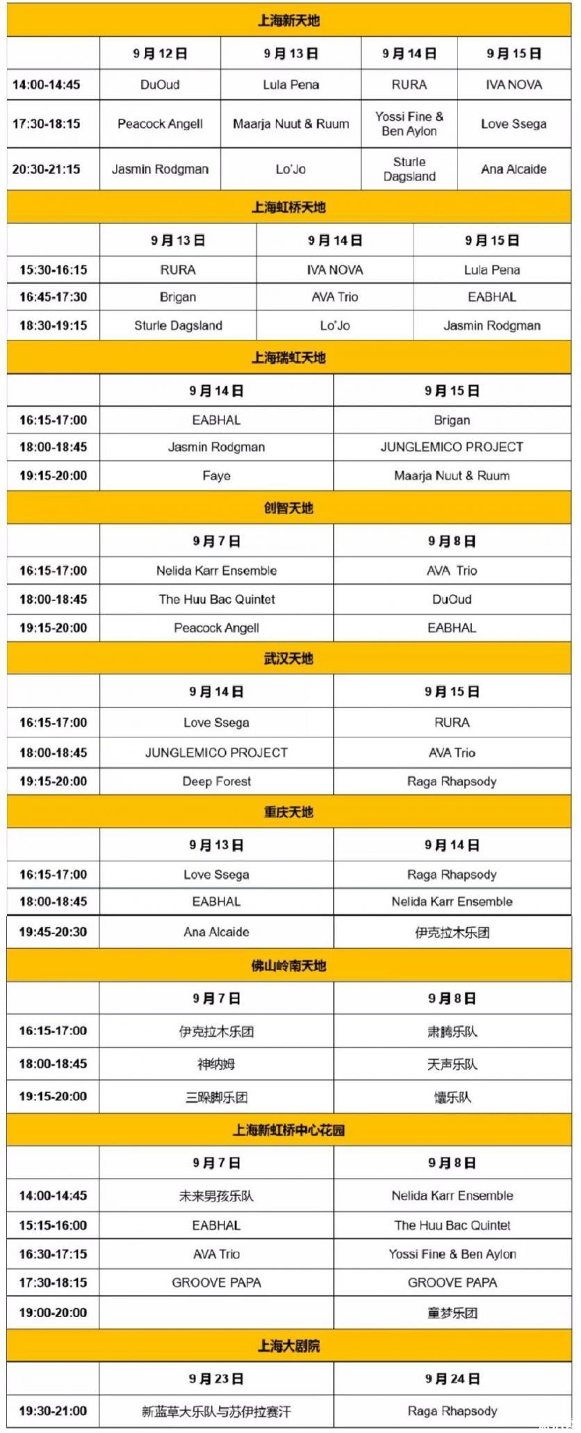 2019上海天地世界音樂節時間+地點+門票價格