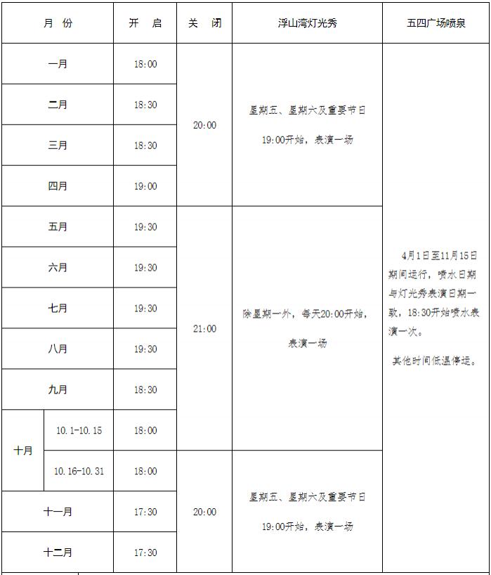 青岛五四广场灯光秀几点开始几点结束2019
