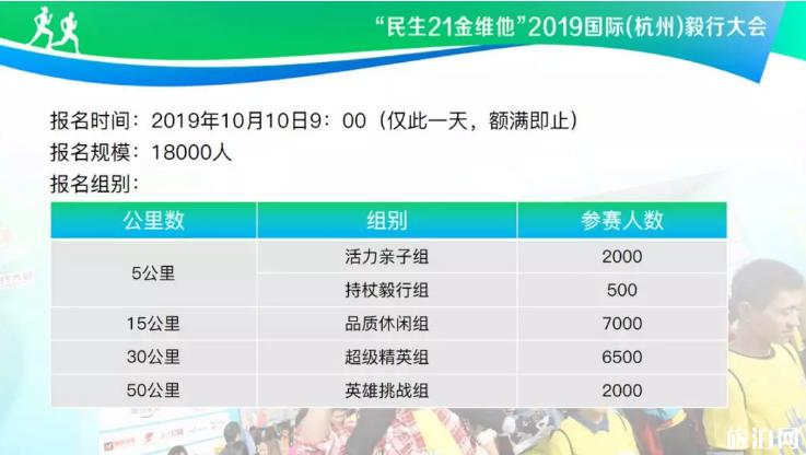 2019杭州毅行大会报名指南+报名入口+直播入口+活动内容