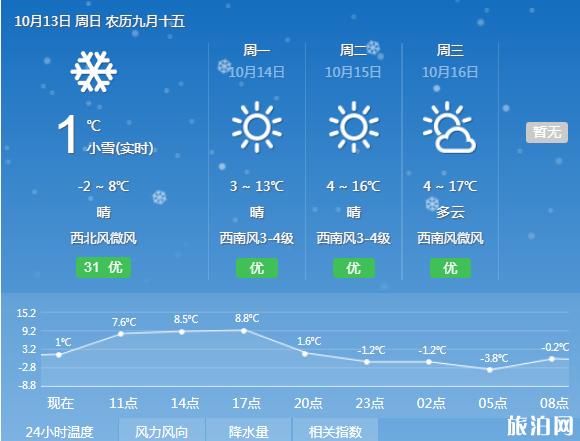 2019长春什么时候下雪 长春什么时候开始供暖