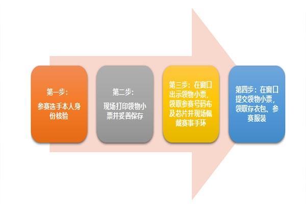 2019广州马拉松赛参赛物品领取须知(时间+地点+物品清单)
