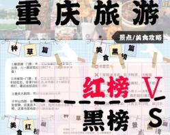 重慶旅游景點美食紅黑榜2020