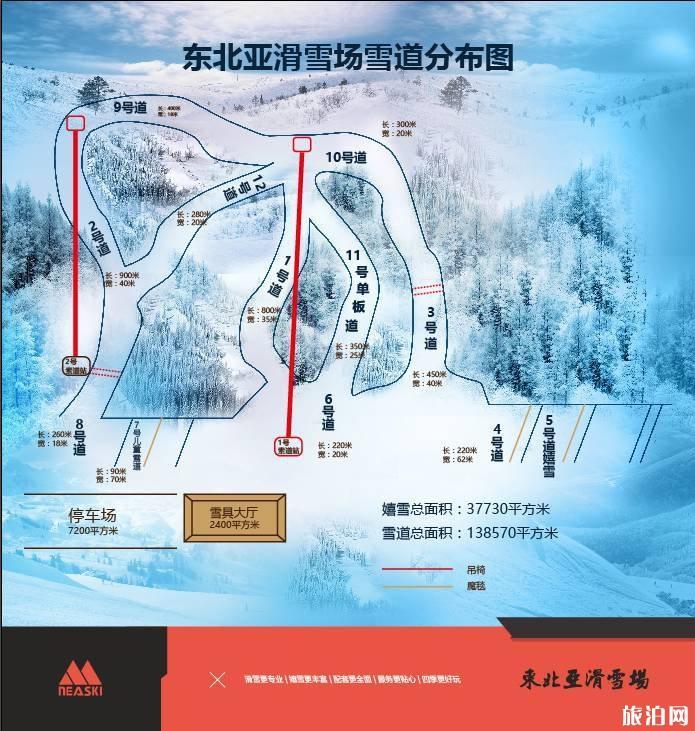 沈陽東北亞滑雪場在哪里 怎么去+滑雪票價格