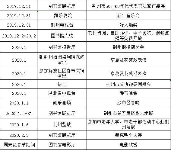 荊州方特春節營業時間 附2020年新春廟會活動