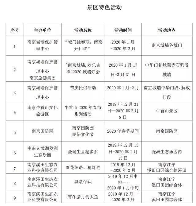 南京春節有什么好玩的地方 附2020春節活動內容