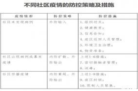 北京定点医疗机构名单 患病去哪里治疗