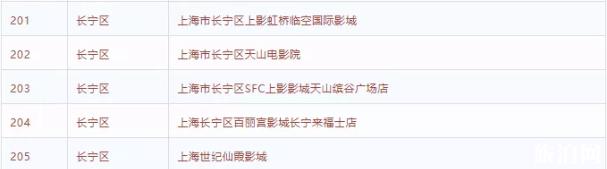 2020上海哪些电影院开了-复工时间